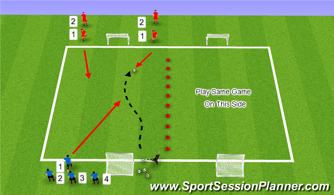Football/Soccer Session Plan Drill (Colour): 2v1 Numbers Game