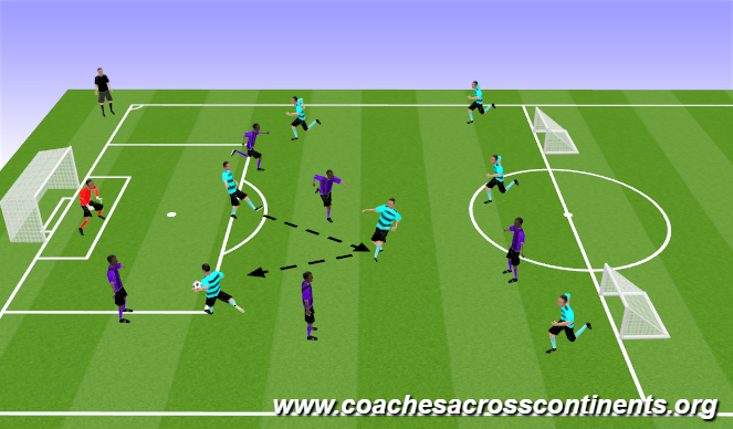 Football/Soccer Session Plan Drill (Colour): Small-Sided Activity: 3 goals