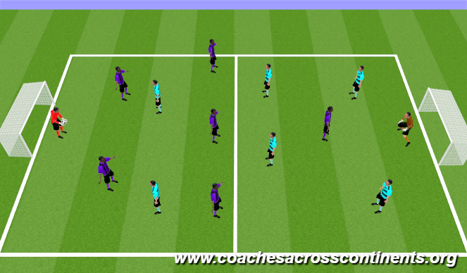 Football/Soccer Session Plan Drill (Colour): Match: 7 vs. 7