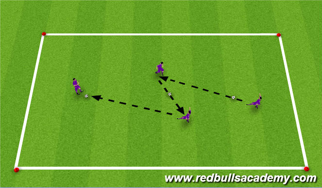 Football/Soccer Session Plan Drill (Colour): Creative Passing 1