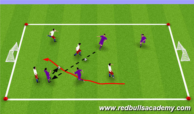 Football/Soccer Session Plan Drill (Colour): 4v4 Practice Game