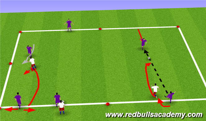 Football/Soccer Session Plan Drill (Colour): 1v1 Positive Defending & Stepping