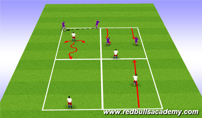 Football/Soccer Session Plan Drill (Colour): 2v2 - second defender