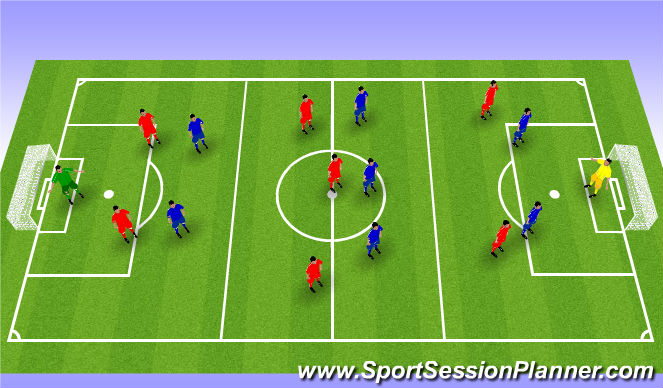 Football/Soccer Session Plan Drill (Colour): 6v6 Thirds game
