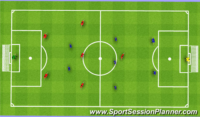 Football/Soccer Session Plan Drill (Colour): SSG 6 v 6