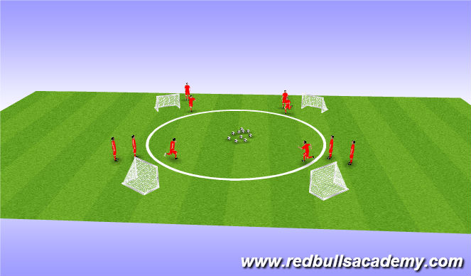 Football/Soccer Session Plan Drill (Colour): Main Theme: Drag Back Turn (Semi-opposed)
