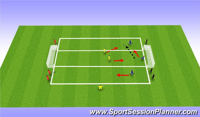 Football/Soccer Session Plan Drill (Colour): Passing 3v2