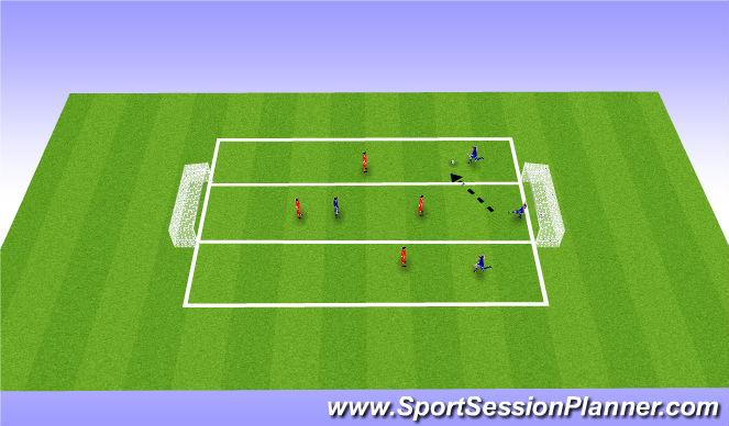 Football/Soccer Session Plan Drill (Colour): 4v4 Lanes