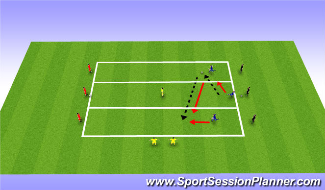 Football/Soccer Session Plan Drill (Colour): Passing 3v1
