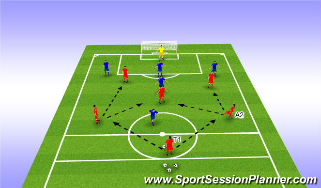 Football/Soccer Session Plan Drill (Colour): Individual ball work & Combination play