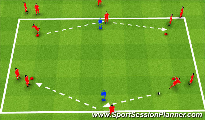 Football/Soccer Session Plan Drill (Colour): Half turn and check away