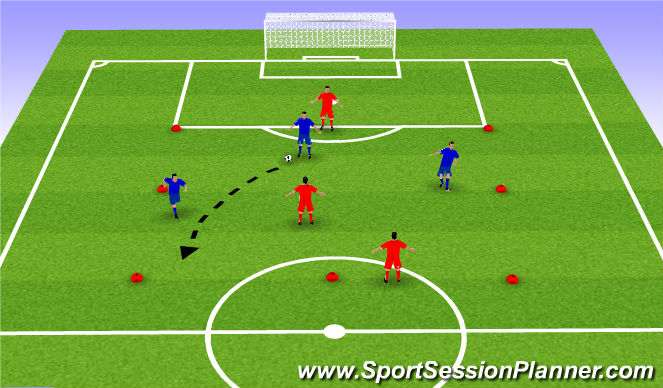 Football/Soccer Session Plan Drill (Colour): 3v1 plus 1