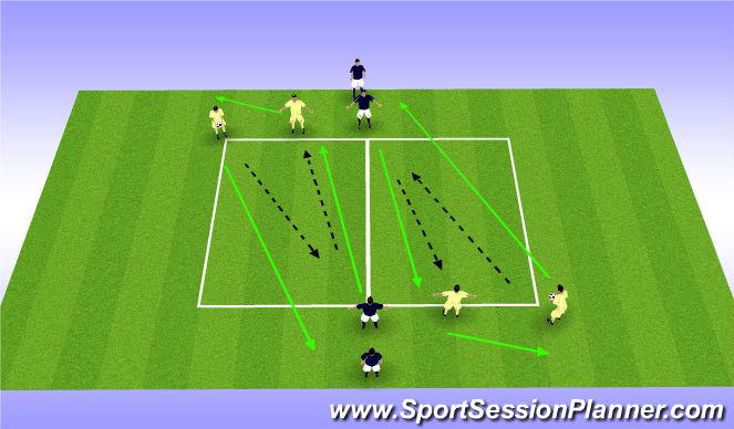 Football/Soccer Session Plan Drill (Colour): Partner Toss (heading)