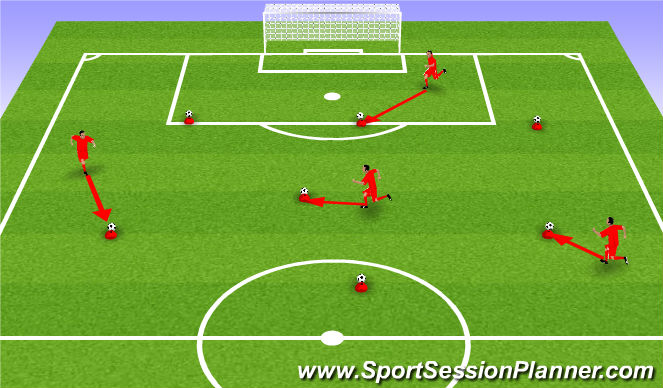 Football/Soccer Session Plan Drill (Colour): Body Position