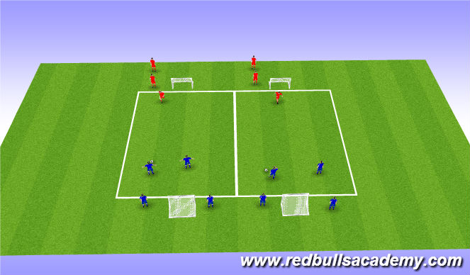 Football/Soccer Session Plan Drill (Colour): Conditioned Game: 2v1 (Fully Opposed)