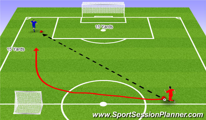 Football/Soccer Session Plan Drill (Colour): Delaying Forward Progress