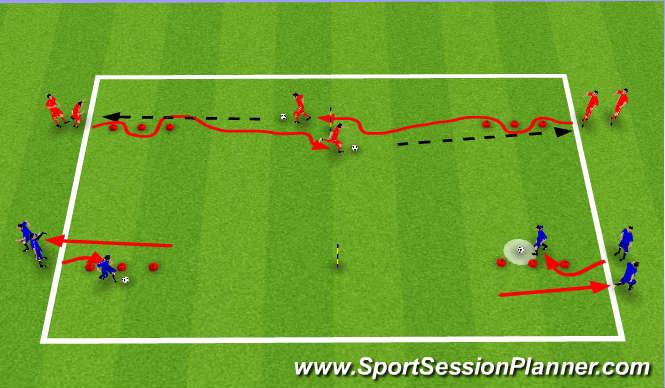 Football/Soccer: Improve Dribbling (Technical: Dribbling ...