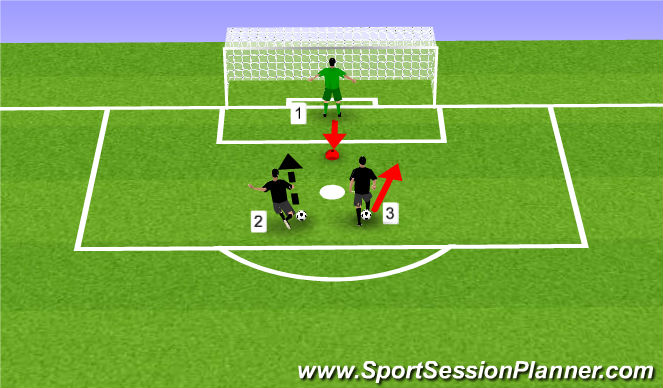 Football/Soccer Session Plan Drill (Colour): 2 Players with 2 Options