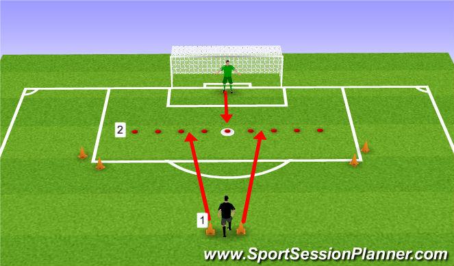 Football/Soccer Session Plan Drill (Colour): Break Aways