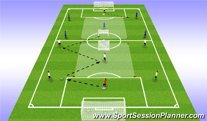 Football/Soccer Session Plan Drill (Colour): Playing out to Centre Halves