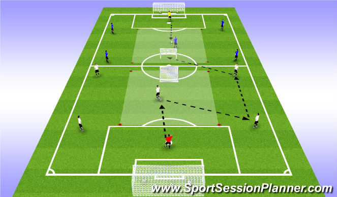 Football/Soccer Session Plan Drill (Colour): Playing out to Centre Midfielder