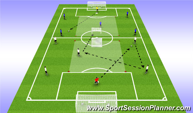 Football/Soccer Session Plan Drill (Colour): Playing out to Wide Midfielders