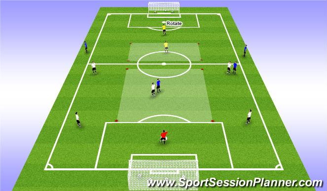 Football/Soccer Session Plan Drill (Colour): 7v2