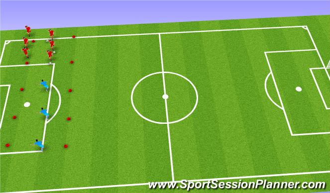 Football/Soccer Session Plan Drill (Colour): Gauntlet 1v1 & 2v1