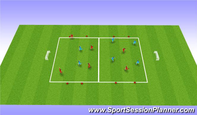 Football/Soccer Session Plan Drill (Colour): 4v2/4v3 defending outnumbered
