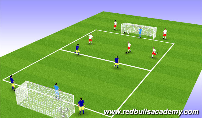 Football/Soccer Session Plan Drill (Colour): 2v3