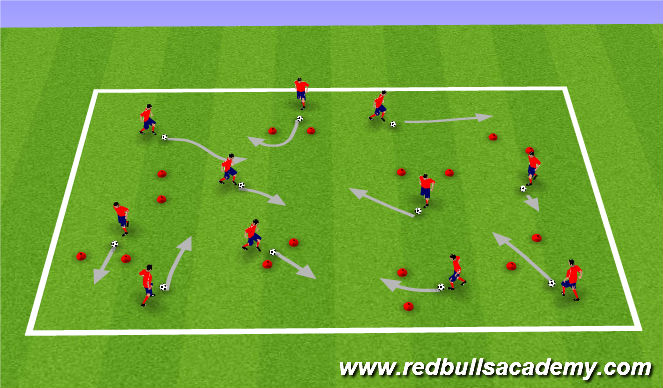 Football/Soccer Session Plan Drill (Colour): Dribbling & Gates