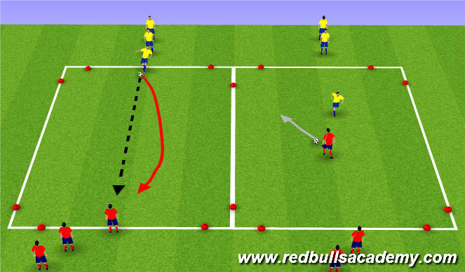Football/Soccer Session Plan Drill (Colour): Dribbling and Attacking