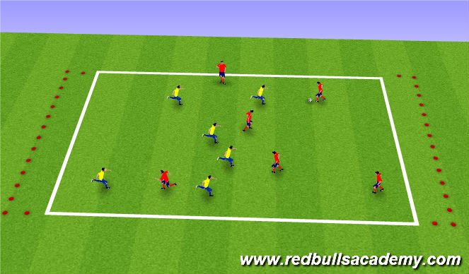 Football/Soccer Session Plan Drill (Colour): Knowing When To Penetrate