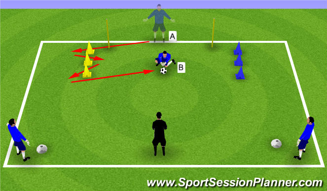 Football/Soccer Session Plan Drill (Colour): Fitness A