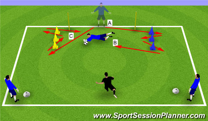 Football/Soccer Session Plan Drill (Colour): Fitness B
