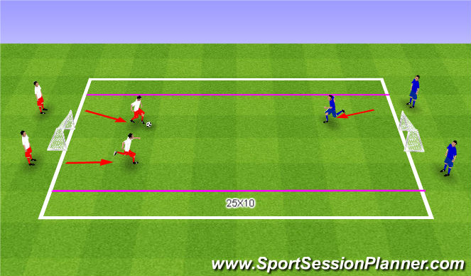Football/Soccer Session Plan Drill (Colour): SSG 2v1
