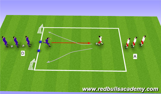 Football/Soccer Session Plan Drill (Colour): 1v1 Main theme