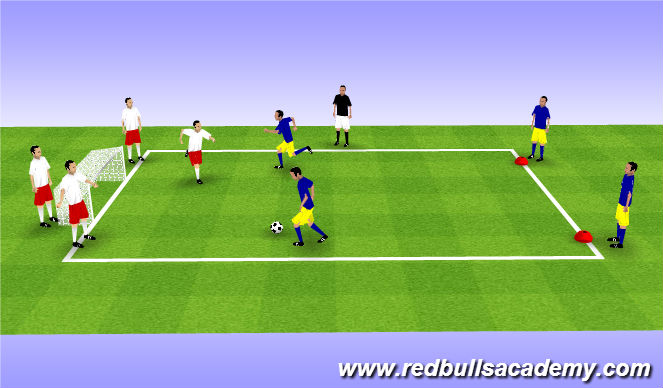 Football/Soccer Session Plan Drill (Colour): Main Theme 2v1