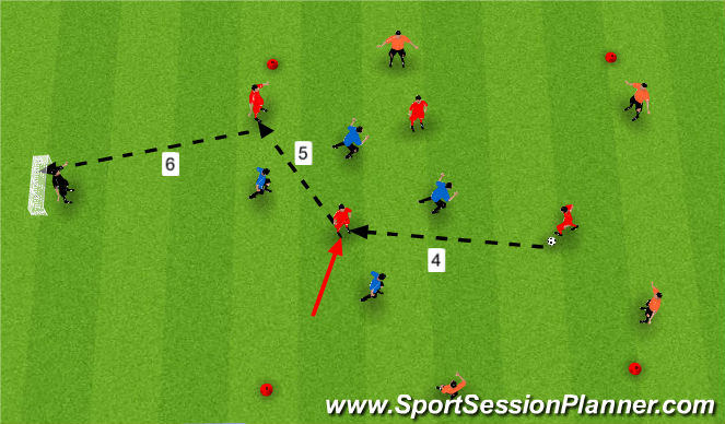 Football/Soccer Session Plan Drill (Colour): Possession Game With Finishing Focus