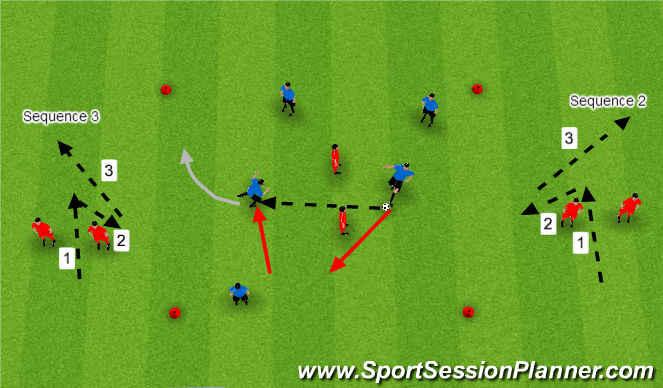 Football/Soccer Session Plan Drill (Colour): Sequence Passing vs. Passive Defenders
