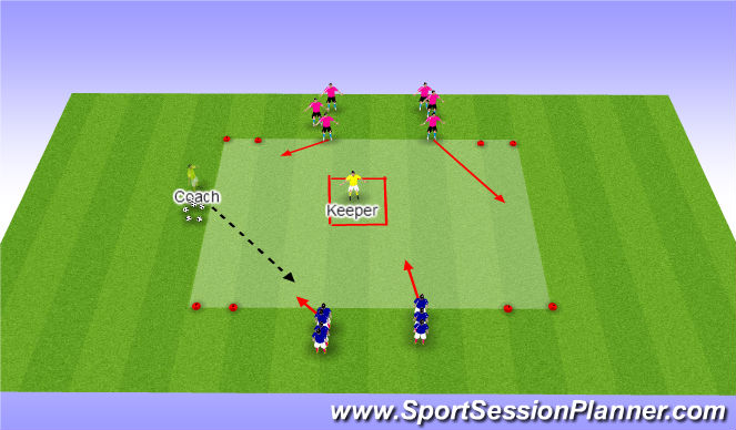Football/Soccer Session Plan Drill (Colour): 2v2 to 2 goals.