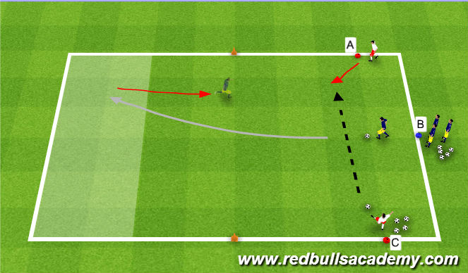 Football/Soccer Session Plan Drill (Colour): Decision Making - Pass or Dribble