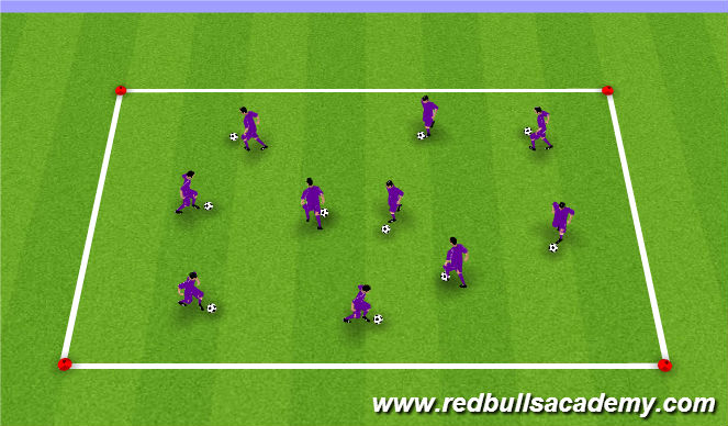 Football/Soccer Session Plan Drill (Colour): Foundation movement for Scissors/Step over