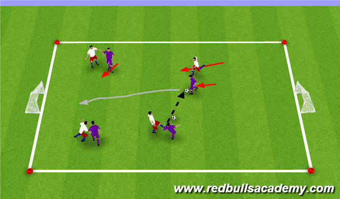 Football/Soccer Session Plan Drill (Colour): Positive attacking attitude
