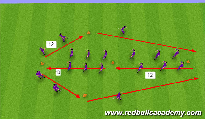 Football/Soccer Session Plan Drill (Colour): Warm up - Dynamic