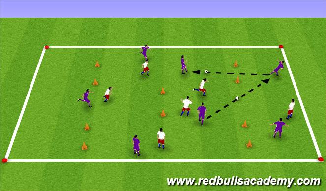 Football/Soccer Session Plan Drill (Colour): 7v7 gate game