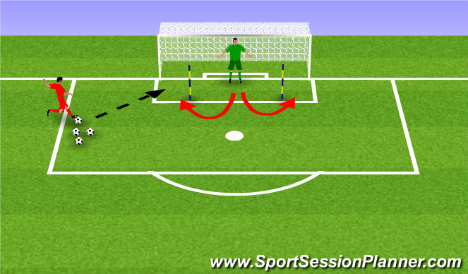 Football/Soccer Session Plan Drill (Colour): Covering the Near Post