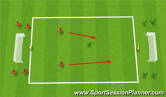 Football/Soccer Session Plan Drill (Colour): 2 V 1  defending