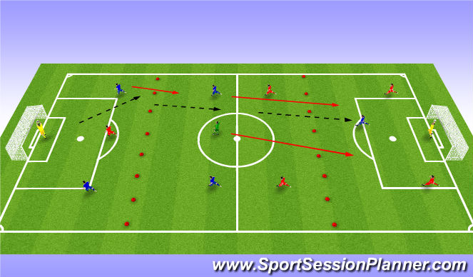 Football/Soccer Session Plan Drill (Colour): SSG in thirds