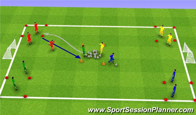 Football/Soccer Session Plan Drill (Colour): Pirate's Treasure